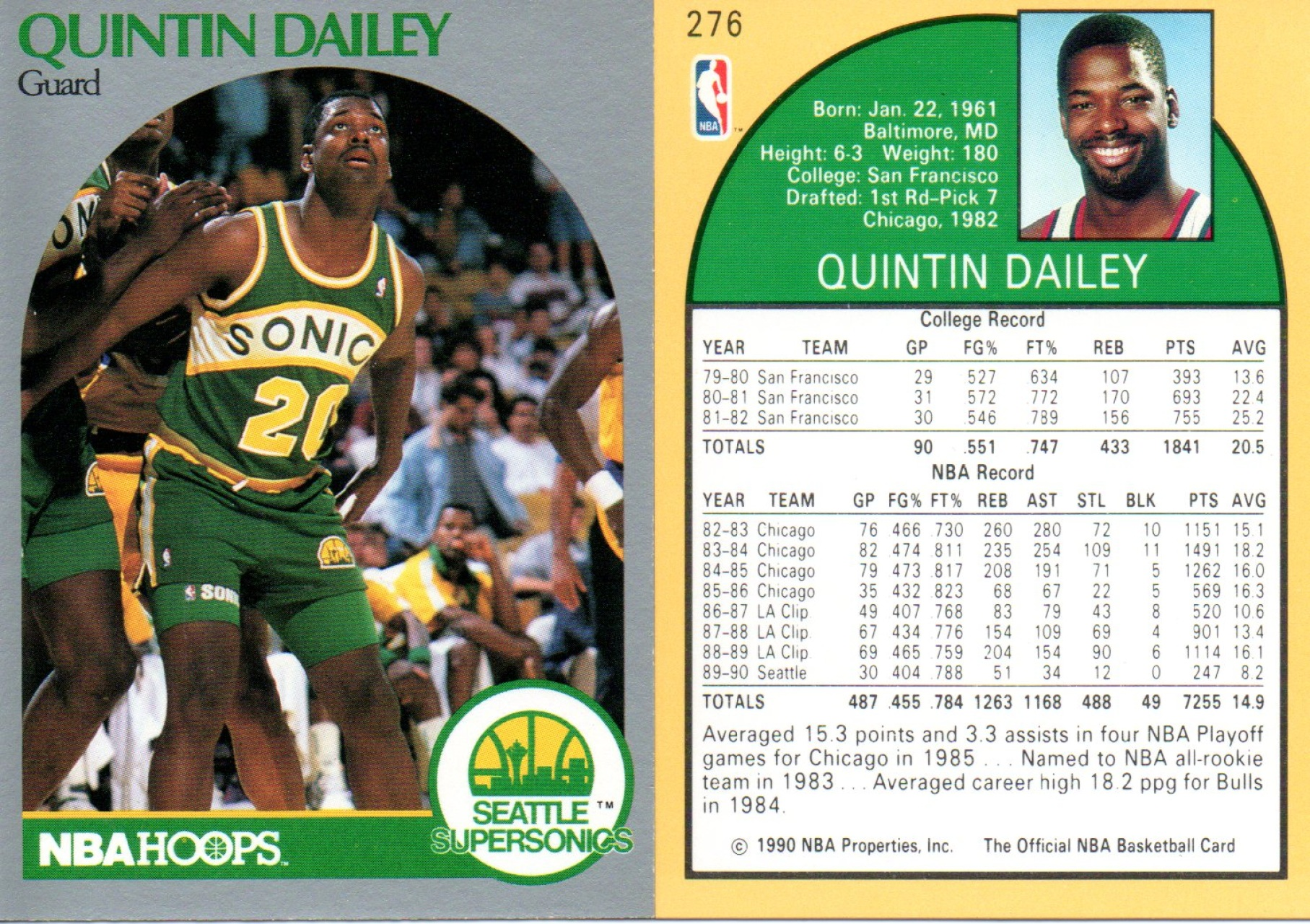 Find Your Favorite 1988 1991 Sonics Basketball Trading Cards