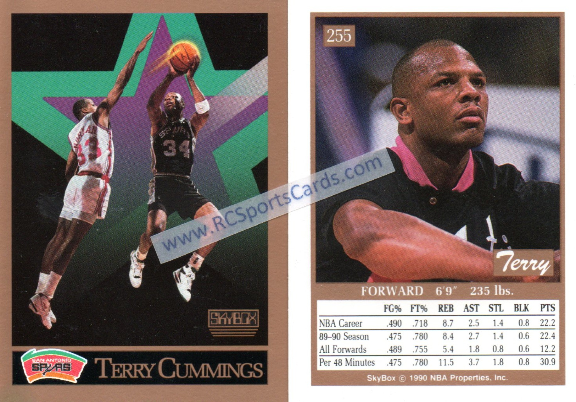 Find Your Favorite 1989 1991 Spurs Basketball Trading Cards